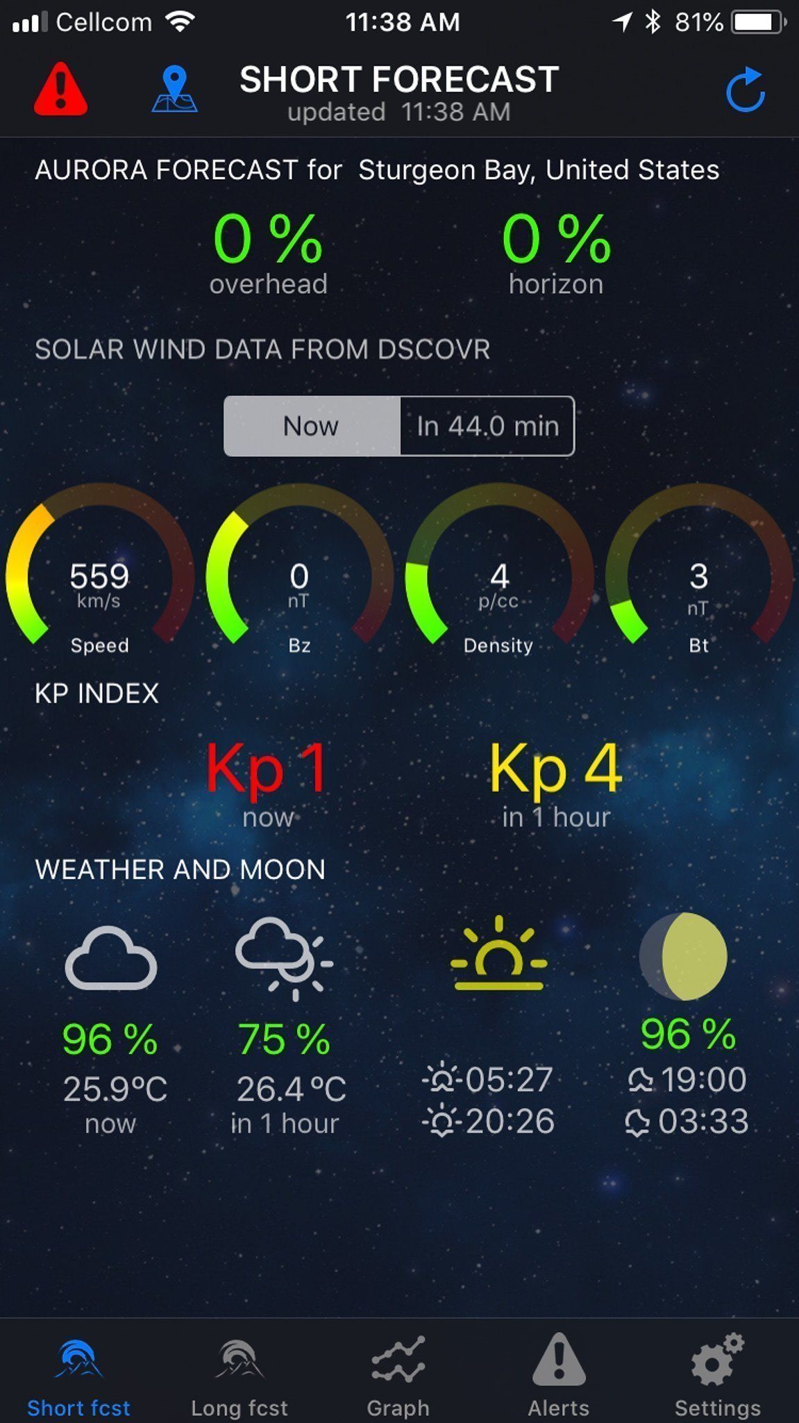 northern lights, aurora borealis, app, northern lights tracking apps