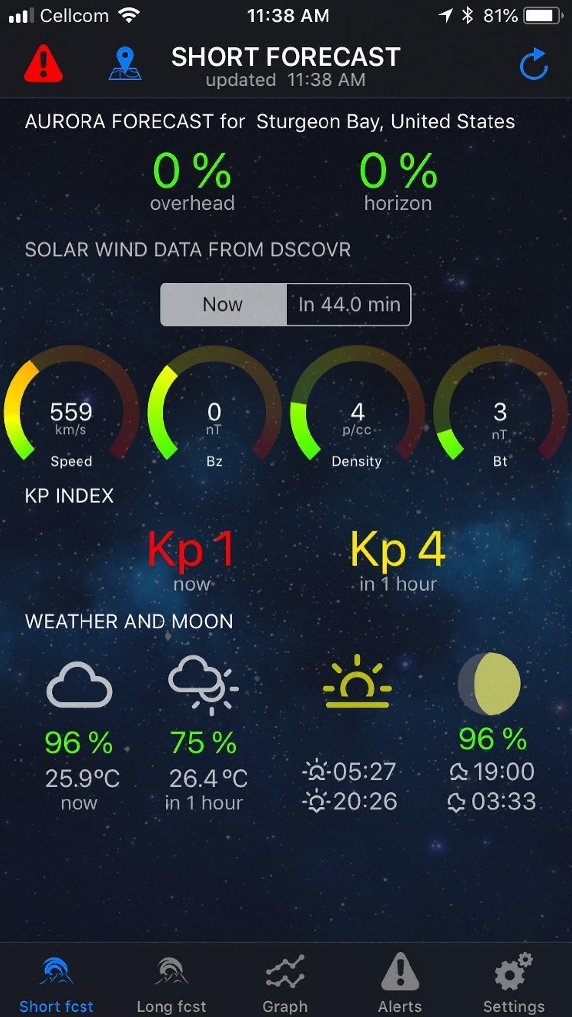 northern lights, aurora borealis, app, northern lights tracking apps